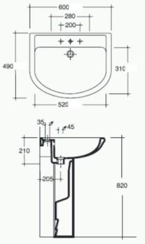 lavabos suspendidos o de pedestal